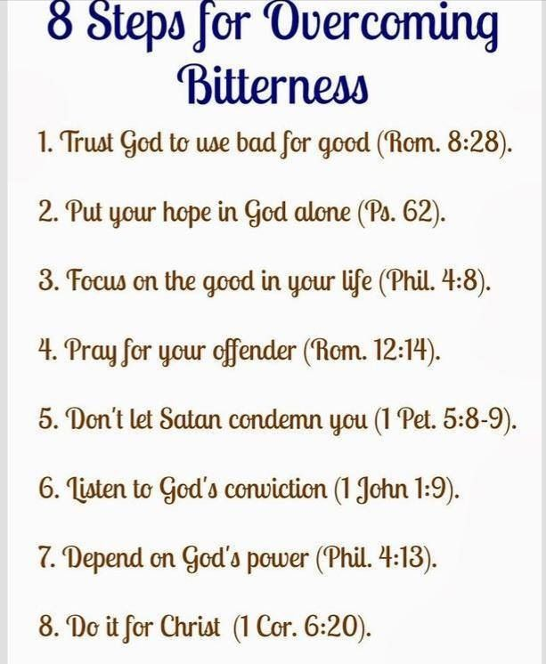 Sayings About Bitterness: God, Faith, Believing