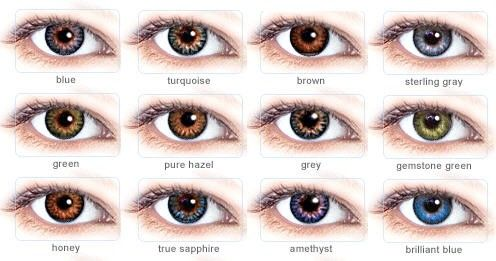 Real Eye Color Chart Labels Contact Lenses Colors