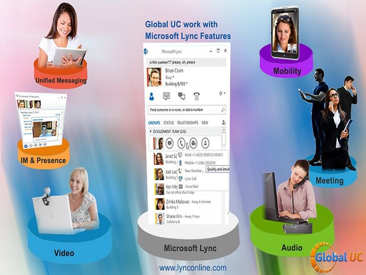 Global UC- Connect Any where From Any Device