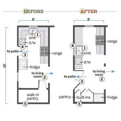 Small Galley Kitchen Floor Plans best 25+ galley kitchen layouts ideas on pinterest   galley