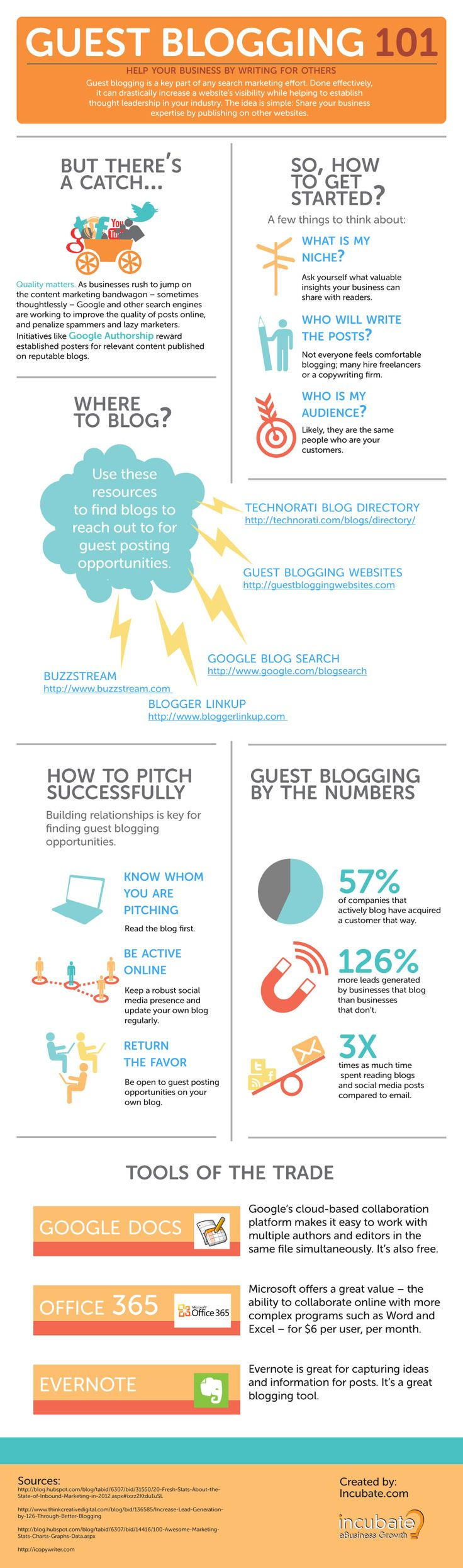 GUEST BLOGGING 101 [INFOGRAPHIC] #BLOGGING #SOCIALMEDIA #INFOGRAPHIC
