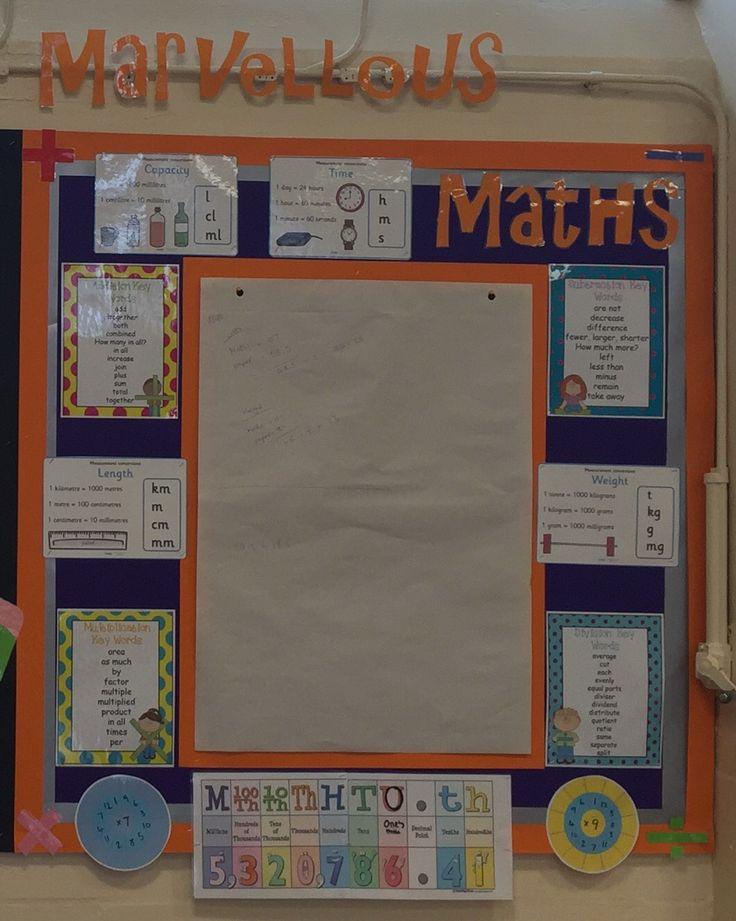 Ks2 maths working wall