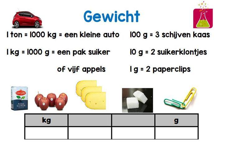 Onderwijs en zo voort ........: 2627. Wandplaat rekenen : Gewichten