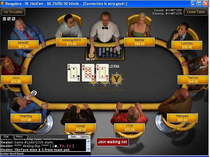 The website may not be much to look at but YoY Poker is a good poker room using proprietary software that provides a realistic look and is simple to use. The homepage has a simplistic yellow and black design with a quick sign up process. http://www.latestpokerbonuses.com/poker-rooms/yoy-poker/
