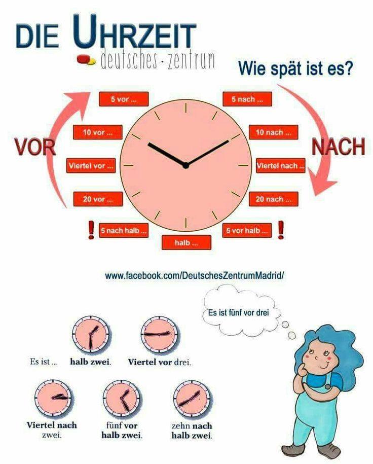 Wie Spät Ist Es In Deutschland