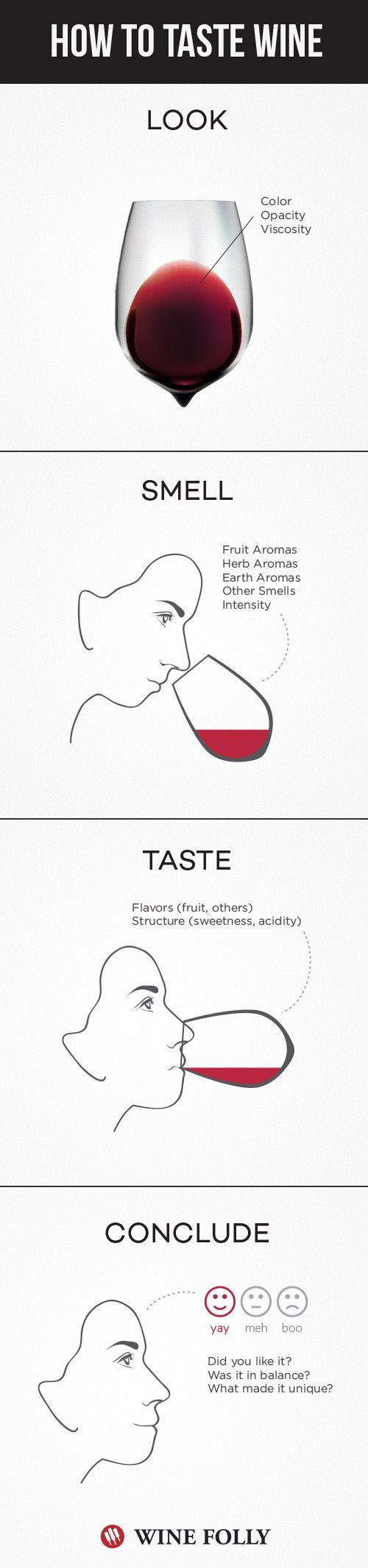 "[infographic] ""How to taste #Wine"" Jul-2014 by Winefolly.com"