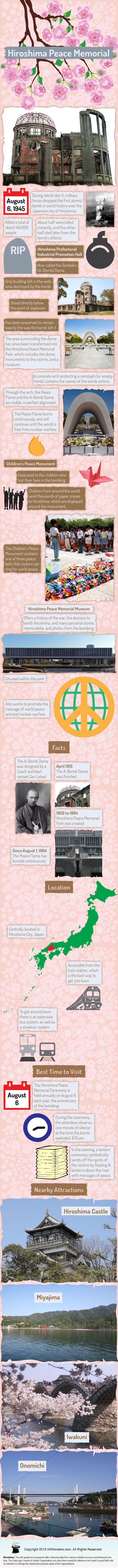 Hiroshima Peace Memorial Park Infographic
