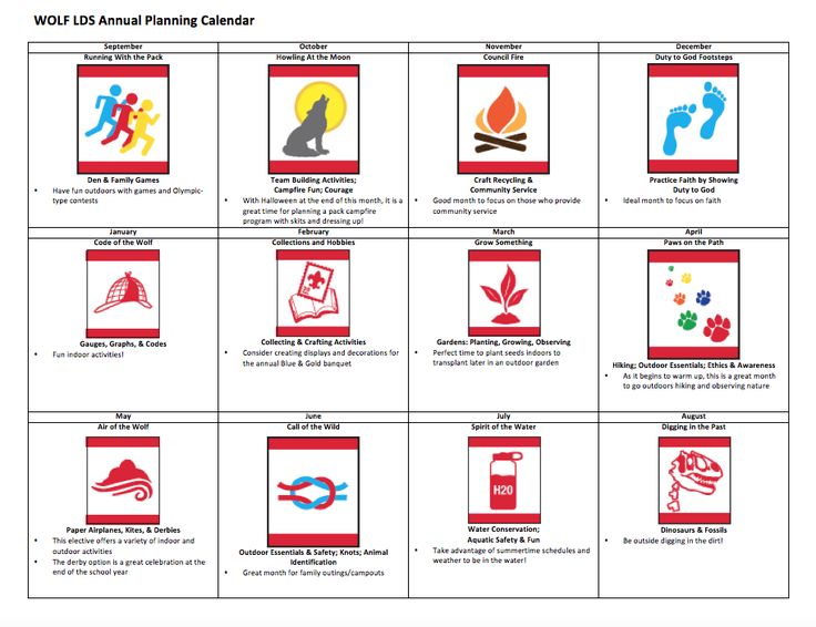 Wolf annual planning calendar for LDS or year-round packs. | CubScoutLove.blogspot.com