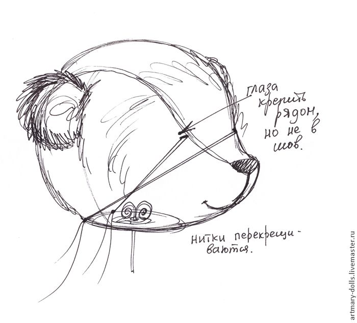 Вашему вниманию предлагается мастер-класс по шитью медведя по моей авторской выкройке. Я не стала называть мастер-класс 'по изготовлению мишки Тедди', так как всегда найдутся мастера, утверждающие, что 'настоящий Тедди шьется по другой технологии'. Поэтому мой мишка просто интерьерный. Дотошных и очень продвинутых в шитье медведей сразу хочу попросить не комментировать: 'а вот Вы не так…