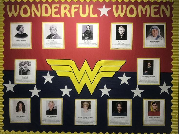 My Women's History Month board from another angle!