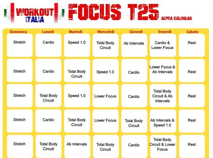 Workout Italia | Shaun T's FOCUS T25 - Workout Italia