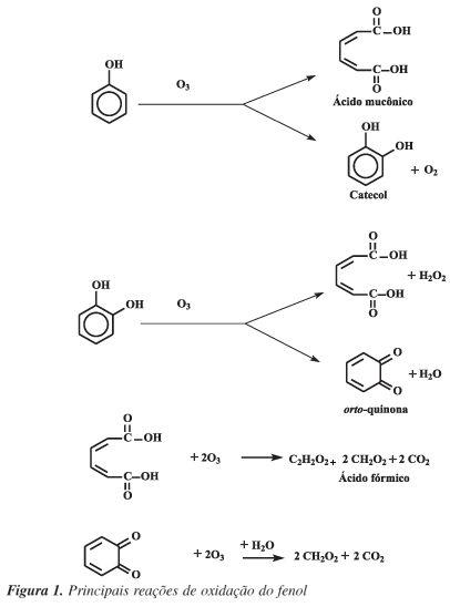 Só Vestibular: Exercícios de Química - Reações de Oxidação (resolvidos)