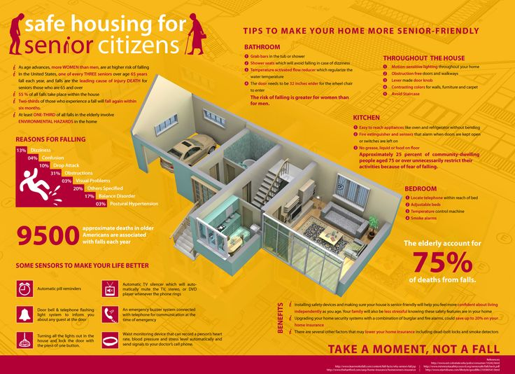 Senior citizen are now-a-days opting for independent living. This info-graphic guides with the tips and changes to make safer homes for senior citizen.