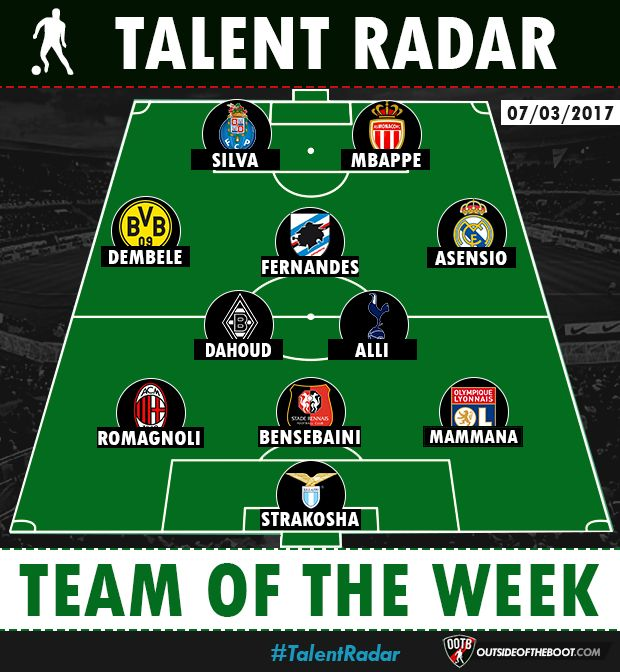 nice Talent Radar 2016-17 Young Players Team of the Week #23: Alessio Romagnoli, Dele Alli & Kylian Mbappe feature
