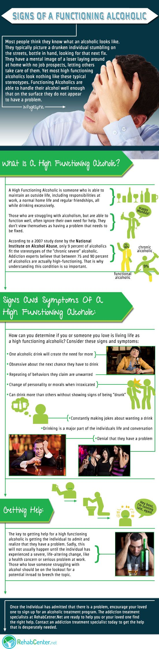 http://www.rehabcenter.net/the-non-stereotypical-alcoholic-signs-of-a-functioning-alcoholic-infographic/  Discover how to identify  a functioning alcoholic with a visually stunning info-graphic that is easy to read and has a PDF version for you to download.