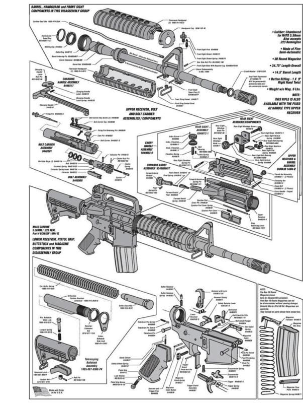 AR-15 DIAGRAM GLOSSY POSTER PICTURE PHOTO shoot guns rifles weapons military 238