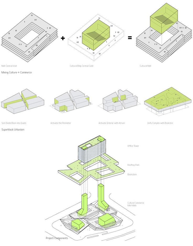 123 best images about architectural concept design on for Architecture diagram
