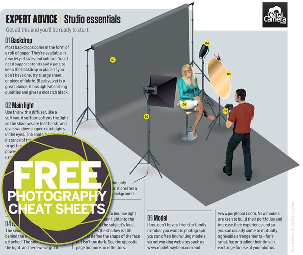 A home studio setup doesn't have to be overly complicated. In this cheat sheet we'll show you six essential items every photographer should have in their home studio setup.