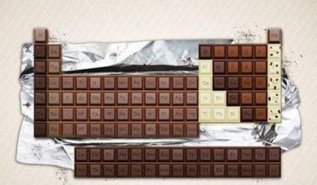 Chocolate table of elements - Chocolate shaped like Periodic Table of ElementsGeek, Nerd, Food, Periodic Tables, Funny, Chocolates Bar, Chocolates Periodic, Delicious Chemistry, Science