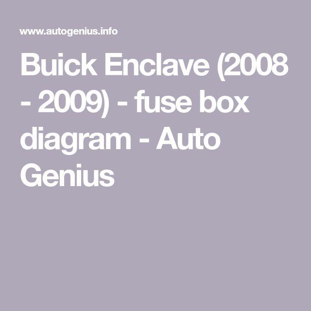 Buick Enclave (2008 - 2009) - fuse box diagram - Auto ...