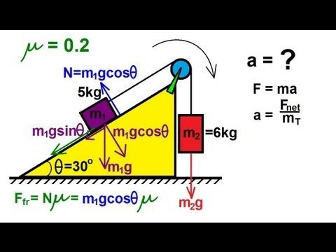 Physics - Mechanics: Application of Moment of Inertia and Angular Acceleration (2 of 2) - YouTube