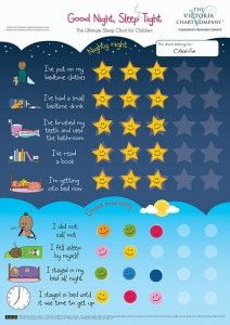 Gold star stickers reward the pre-bedtime routine such as putting on pyjamas, brushing teeth, reading bedtime book and getting into bed. In the morning smiley face stickers reward the successfully accomplished night sleep for such things as staying in own bed, not calling out and falling asleep naturally.