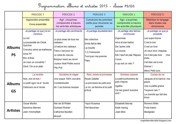 Programmation 2015/2016 albums et artistes en maternelle