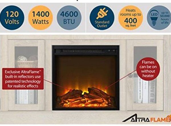 Ameriwood Home Bruxton Electric Fireplace Review Electric