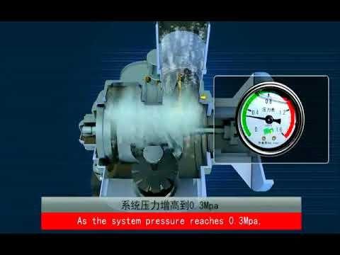 Screw Air Compressors, Scroll Air Compressor, Oil free compressors, China Air Compressors