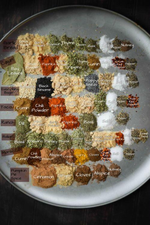 Really nice recipes. Every hour. • Homemade Spice Mixes Really nice recipes. Every...