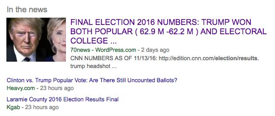 Google's top news link for 'final election results' goes to a fake news site with false numbers