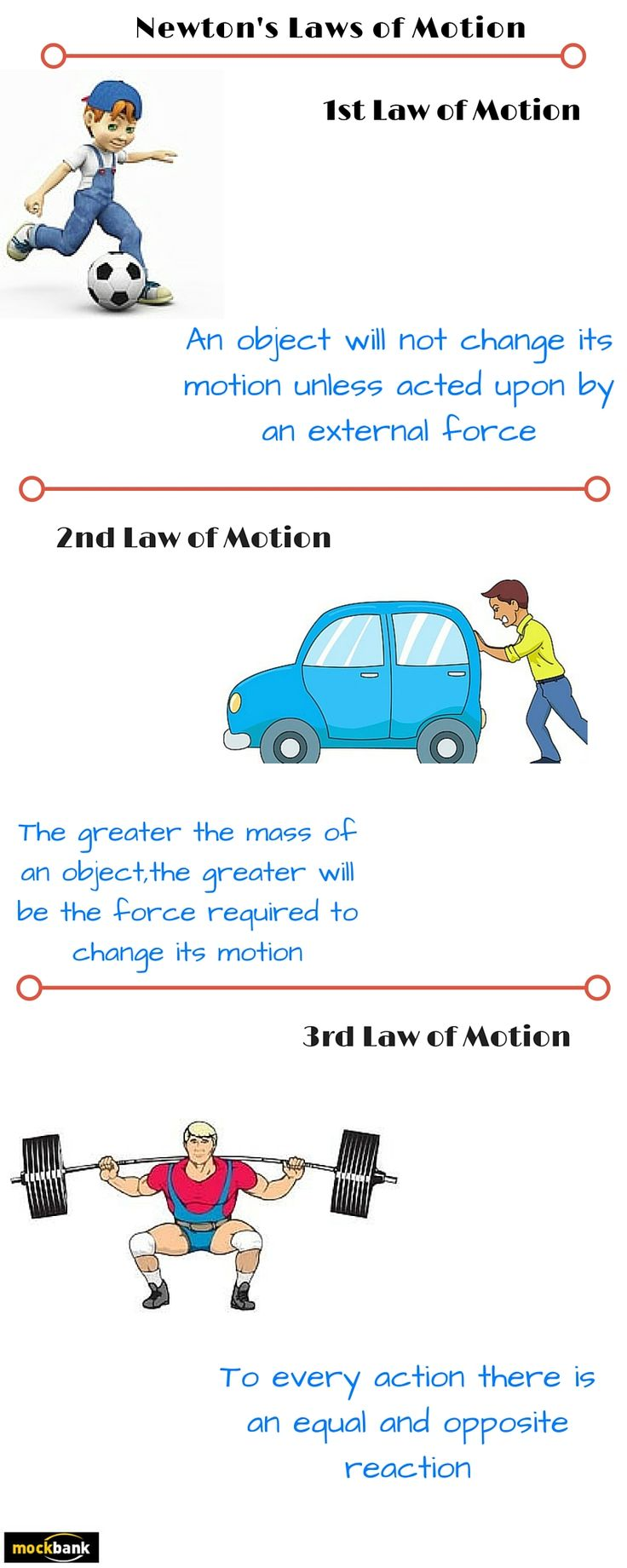 Newton's Laws of Motion :RRB NTPC Exam 2016
