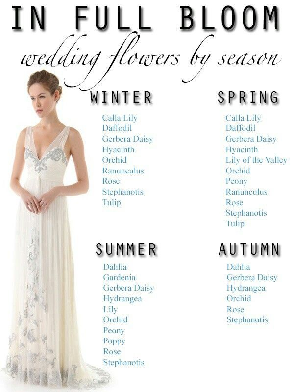Wedding flowers by season. Lol rose is in everyone!!