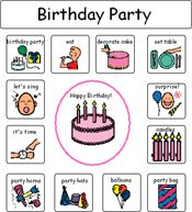birthday party picture communication board