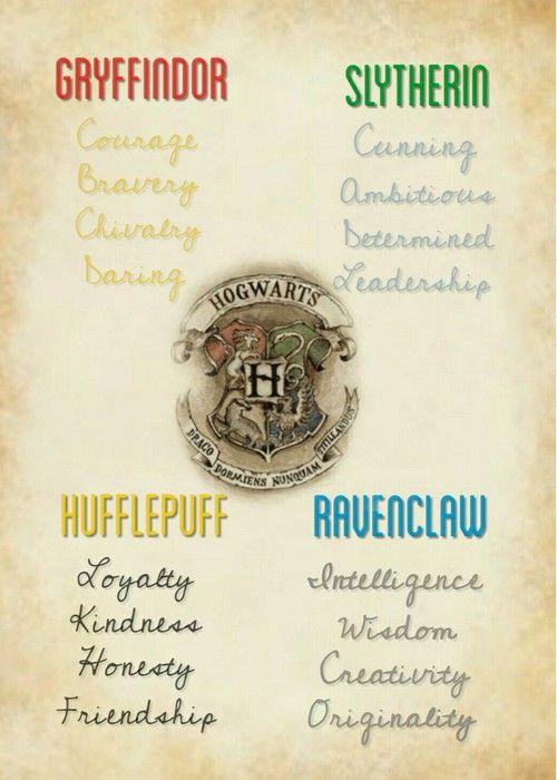 Gryffindor Eigenschaften