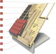 Isoler toiture par l'extérieur : les solutions