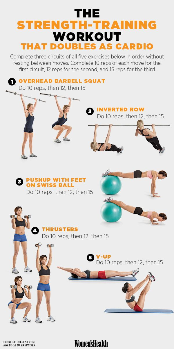 5 Strength-Training Moves That Double as Cardio | Women's Health Magazine