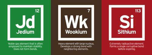 3 New elements for the periodic tablePeriodic Table