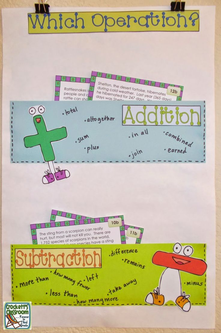 265 best for math images on Pinterest | Math activities, School and ...