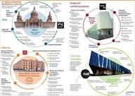Clasificación de Museos