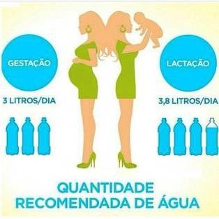 Quantidade recomendada de água - Dicas Para Conseguir Amamentar