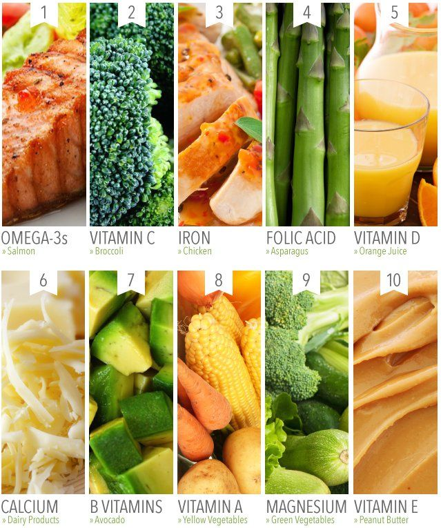 Nutrient needs vary significantly by age. However, there are some guidelines for what every women needs, regardless of her decade. The following includes our suggestions for the top 10 vitamins (and minerals) recommended for every woman, including alternate names, recommended daily intake, general benefits, and the best ways to consume them naturally.