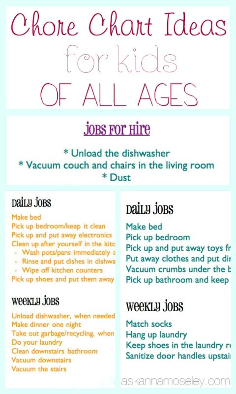 Chore charts ideas for kids - Ask Anna