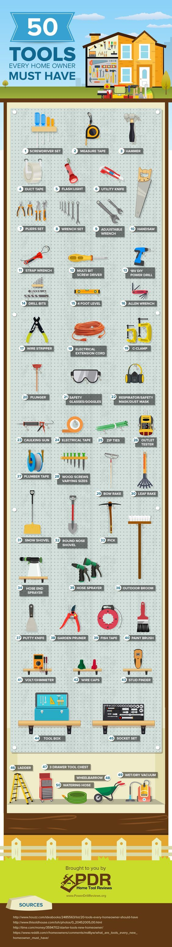 [Infographic] 50 Tools Every Home Owner Must Have