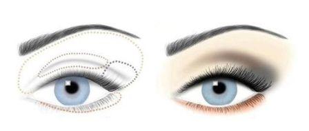 Best Beauty Gid » Увеличить глаза с помощью макияжа