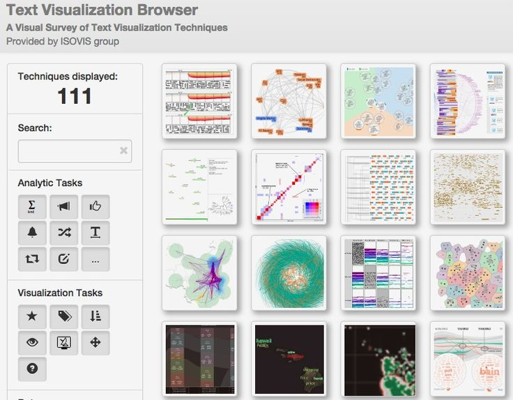 Text Visualization Browser - a curated and organized collection of text visualization examples from real-world projects - http://textvis.lnu.se/