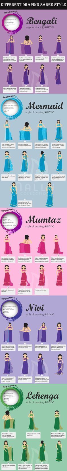 Infographics of Different Saree Draping Styles.