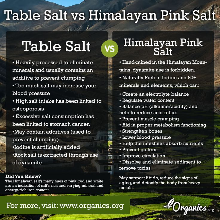 Table Salt vs Himalayan Pink Salt I have used Himalayan Salt for over a year now. So much better for you! Follow me on www.facebook.com/countryfit4 or www.KimZampogna.com