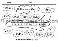 Single Digit Multiplication – 16 problems on each worksheet – Five Worksheets / FREE Printable Worksheets – Worksheetfun