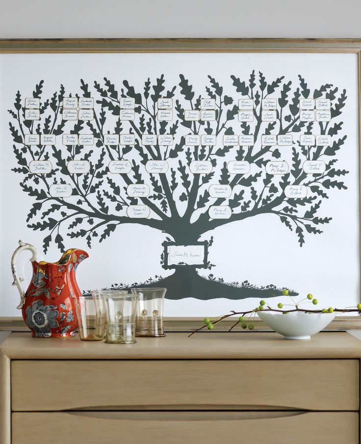 With its warm gray tone and beautiful details, this drawing by New York artist Melinda Beck has a sophisticated charm and a pleasing symmetry that's perfect for an elegant family tree.